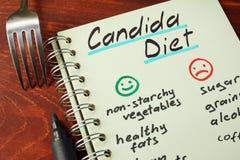 Candida dieta Obrazy Stock