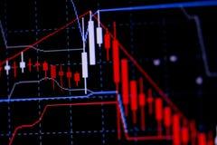 Candle a carta do gráfico da vara com o indicador que mostra o ponto com tendência para a alta ou fotos de stock royalty free