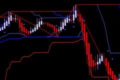 Candle a carta do gráfico da vara com o indicador que mostra o ponto com tendência para a alta ou imagem de stock