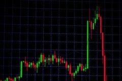 Candle a carta do gráfico da vara com o indicador que mostra o ponto com tendência para a alta ou foto de stock royalty free