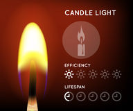 Candle light infographic with approximate estimate of energy and efficiency. Vector illustration Royalty Free Stock Images