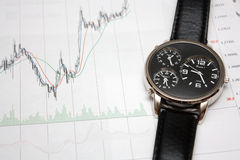 Candle stick chart and watch. Royalty Free Stock Photos