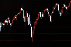 Free Candle Stick Financial Graph Chart Of Stock Market Royalty Free Stock Photos - 164608328
