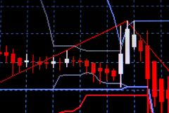 Candle stick graph chart with indicator showing bullish point or Stock Image