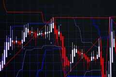 Candle stick graph chart with indicator showing bullish point or Royalty Free Stock Photos