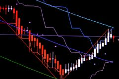 Candle stick graph chart with indicator showing bullish point or. Bearish point, up trend or down trend of price of stock market or stock exchange trading Royalty Free Stock Image