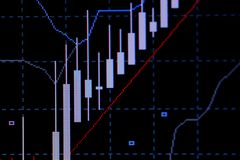 Candle stick graph chart with indicator showing bullish point or Royalty Free Stock Images