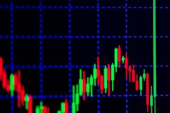 Candle stick graph chart with indicator showing bullish point or. Bearish point, up trend or down trend of price of stock market or stock exchange trading Royalty Free Stock Photo