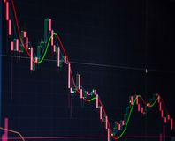 Candle stick graph chart. Share price candlestick chart royalty free stock image
