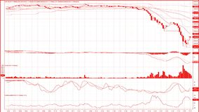 Downtrend. financial, failure, economic crisis.stock chart fall. Candle stick graph chart of stock market investment trading, stock exchange price pattern chart stock footage