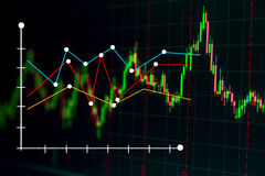 Candle stick graph chart of stock market investment trading Royalty Free Stock Photography
