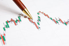 Candlestick Chart Royalty Free Stock Images