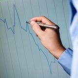 Candlestick chart and chart analysis. Chart analysis on candlestick chart, pointing with pen on chart stock photos