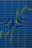 Candlestick chart Royalty Free Stock Photography