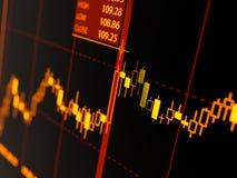Candlestick chart Stock Photos