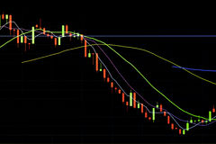 Candlestick chart patterns downtrend ,Stock Market. Screen stock illustration