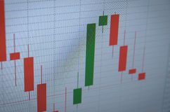 Candlestick chart on PC screen Stock Photos