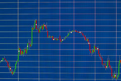 Candlestick chart Stock Photography