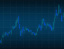 Candlestick Charts Royalty Free Stock Images
