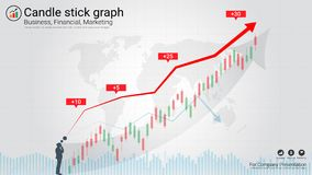 Candlestick and financial graph charts, Infographic presentations template. Candlestick and financial graph charts, Infographic presentations template, Global Royalty Free Stock Photos