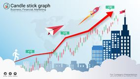 Candlestick and financial graph charts, Infographic presentations template. Candlestick and financial graph charts, Infographic presentations template, Global Stock Photography
