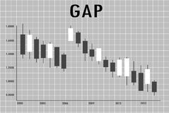 Candlestick, forex chart and the price gap. Vector illustration Stock Images