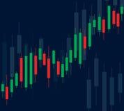 Candlestick giełdy papierów wartościowych tła wektor ilustracji