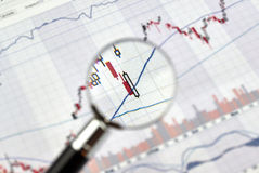 Candlestick graphs focus gap on forex chart. Under magnifying glass, business and financial concept Royalty Free Stock Photography