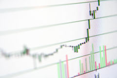 Candlestick market. Candlestick graph of stock market. Taken on the PC monitor stock image