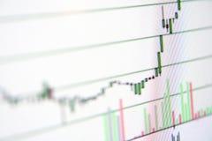 Candlestick market Stock Image