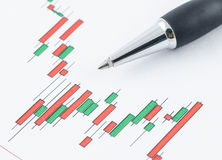 Candlestick stock chart with pen Royalty Free Stock Photos