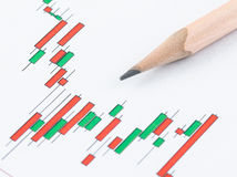 Candlestick stock chart with pencil Royalty Free Stock Photo