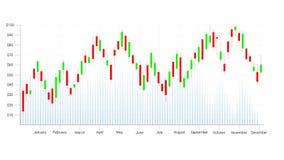 Candlestick strategy indicator with bullish and bearish engulfing pattern. Stock Images