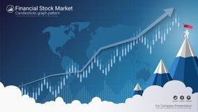 Candlestick strategy indicator with bullish and bearish engulfing pattern. Royalty Free Stock Images