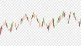 Candlestick strategy indicator with bullish and bearish engulfing pattern. Royalty Free Stock Photo