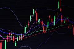 Candlestick wykresu mapa rynku papierów wartościowych handel fotografia royalty free