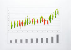Candlesticks graph, chili. Chili, candlesticks graph and stock investment Stock Photos