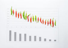 Candlesticks graph, chili. Chili, candlesticks graph and stock investment Royalty Free Stock Image