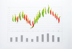 Candlesticks graph, chili. Chili, candlesticks graph and stock investment Stock Images