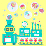 Candy factory Royalty Free Stock Photography