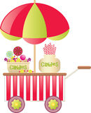 Candy wagon Royalty Free Stock Images