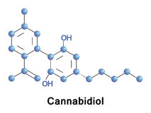 Cannabinoid Cannabidiol в конопле бесплатная иллюстрация
