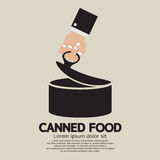 Canned Food. Hand Open Canned Food Vector Illustration royalty free illustration
