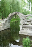 Canqiao (ruined bridge) in Beijing Yuanmingyuan. In its heydays, Yuanmingyuan had nearly 200 bridges. This bridge was a stone arch bridge over a stream outside Royalty Free Stock Photo