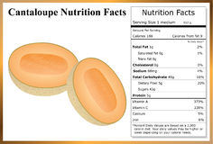 Cantaloupe Nutrition Facts Royalty Free Stock Images