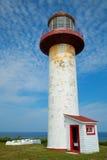Cap madeleine lighthouse Royalty Free Stock Photography
