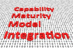 Capability maturity model integration Royalty Free Stock Photography