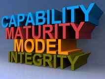 Capability maturity model integrity. Colorful 3D block letters spelling capability, maturity, model and integrity against purple background Royalty Free Stock Photos