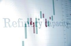 Capacità della raffineria Immagine Stock