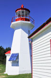 Cape Gaspe Lighthouse, Royalty Free Stock Images